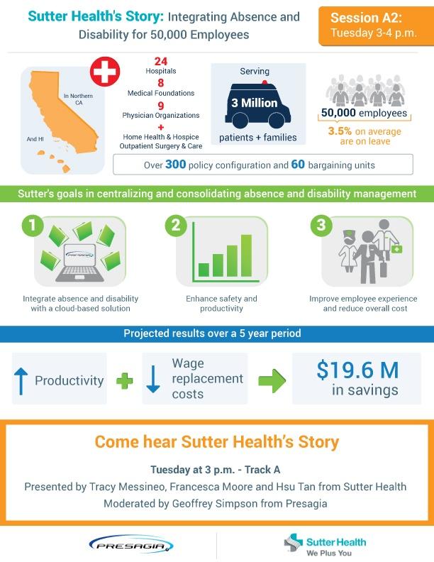 Presagia-DMEC-Annual-14-Sutter-Health-Infographic